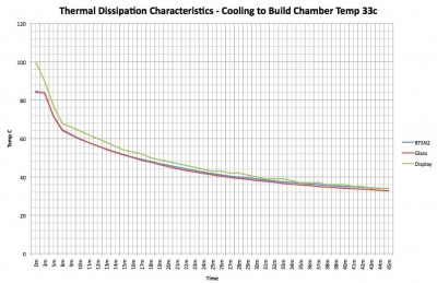 Thermal Dissipation Characteristics v3.jpg