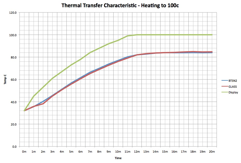 Thermal Transfer Characteristics v3.jpg